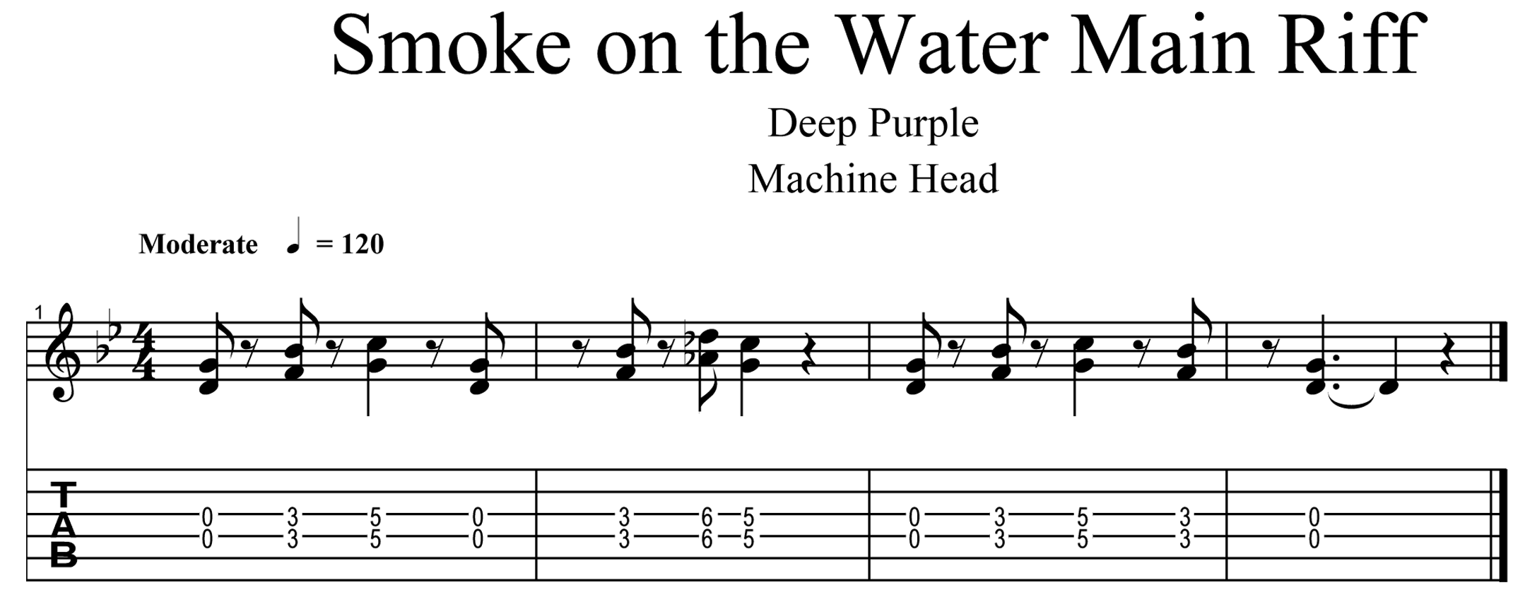 Smoke On The Water Guitar Lesson Global Guitar Network
